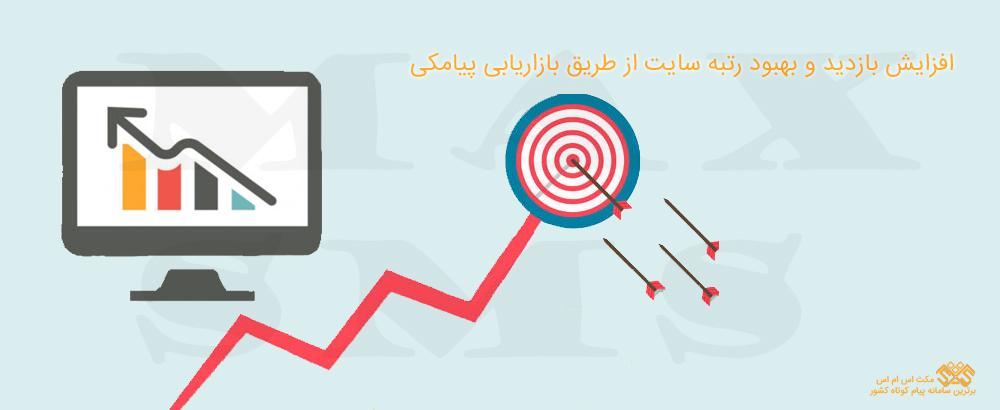افزایش بازدید و بهبود رتبه سایت از طریق بازاریابی پیامکی
