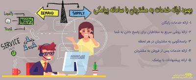 بهبود ارائه خدمات به مشتریان با سامانه پیامکی