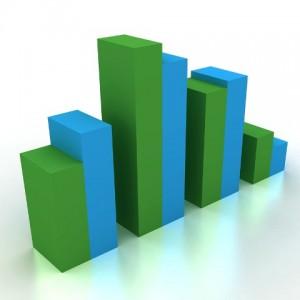 نتیجه نموداری نظرسنجی پیامکی - نتیجه نموداری مسابقه پیامکی